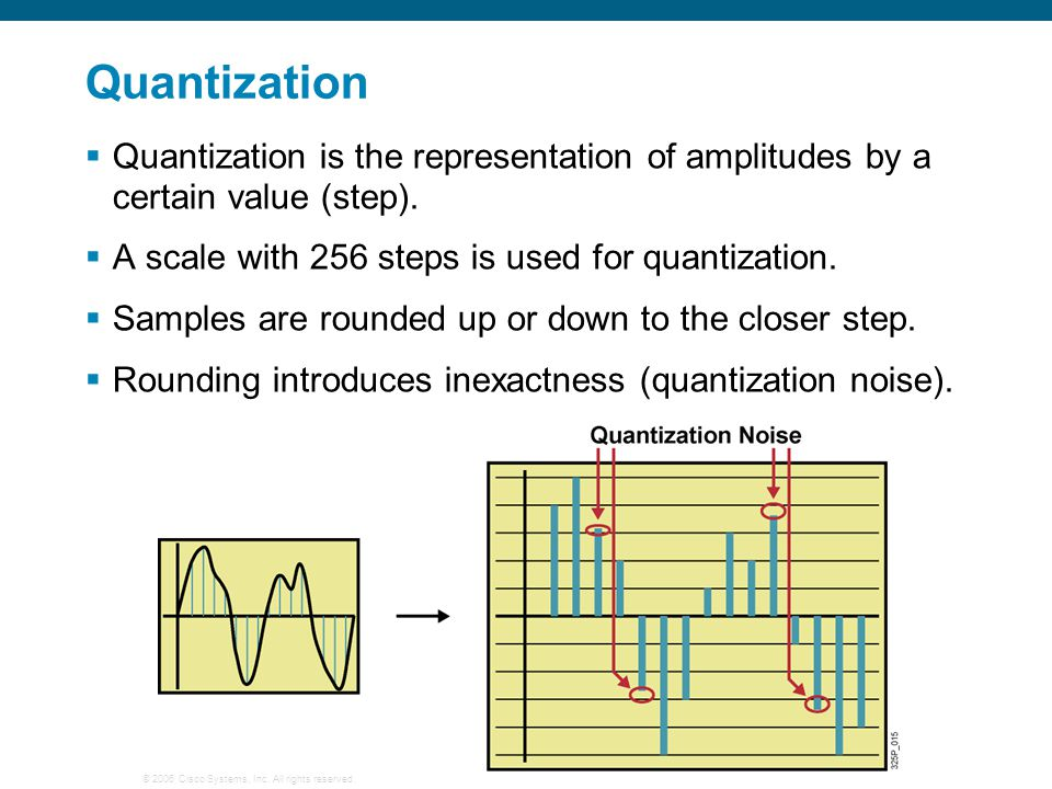 Quantization Quantization is the representation of amplitudes by a certain value (step). A scale with 256 steps is used for quantization.
