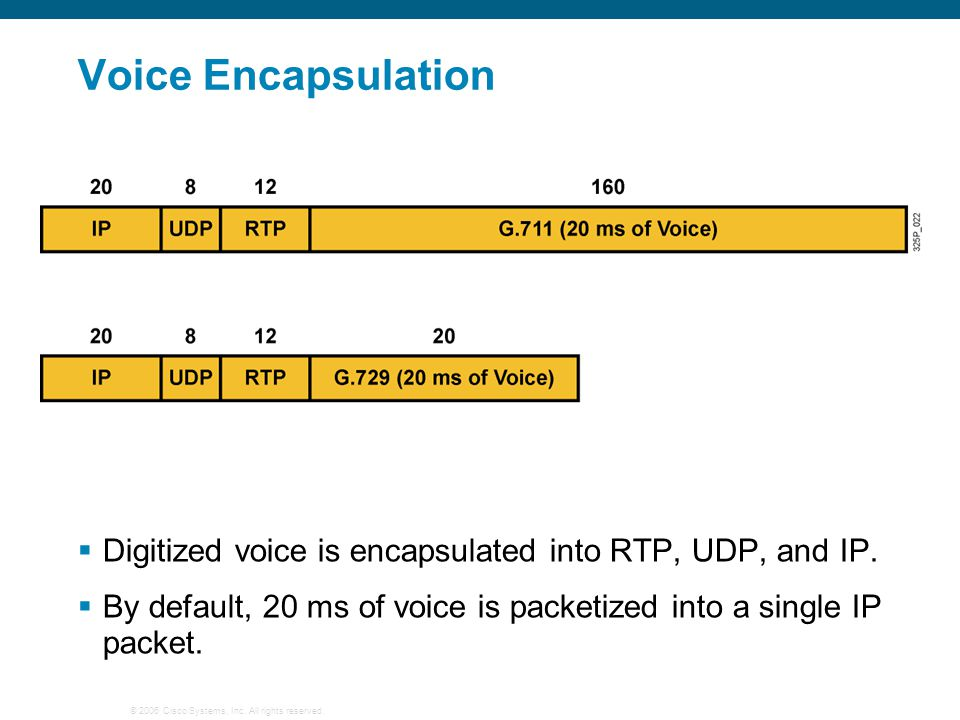 Voice Encapsulation