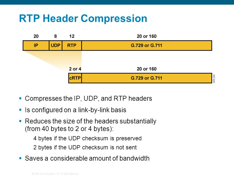 RTP Header Compression
