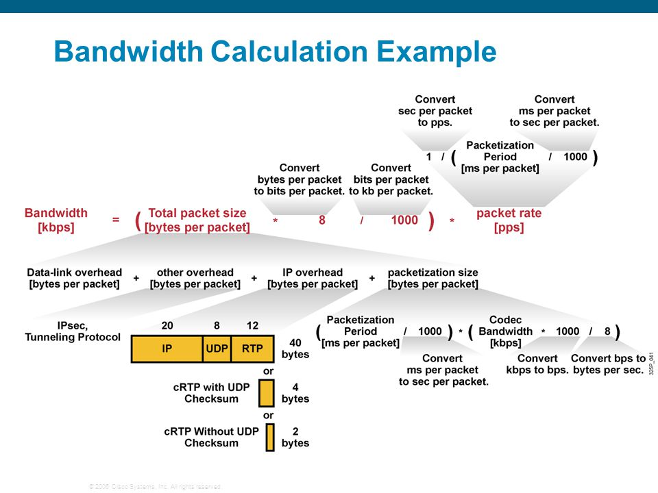 Bandwidth Calculation Example