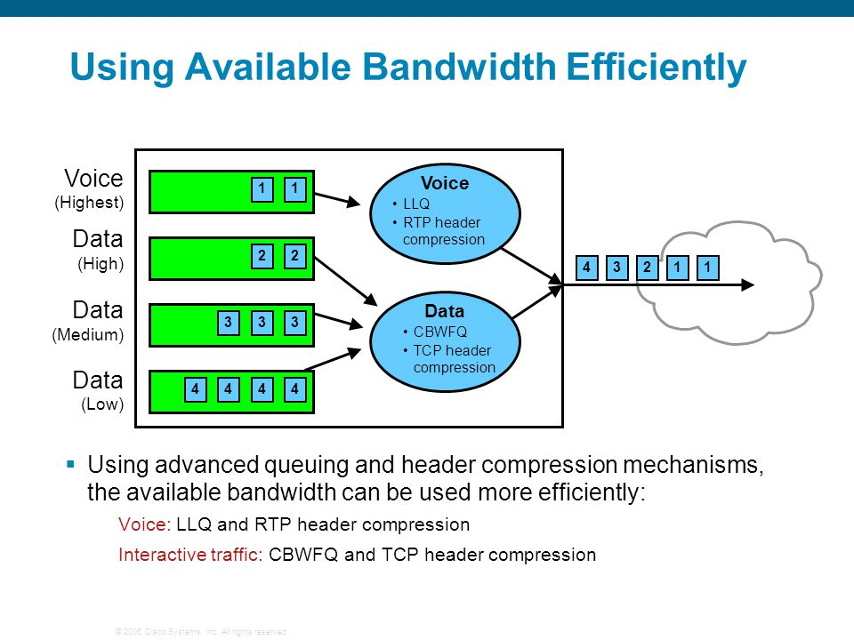 Using Available Bandwidth Efficiently