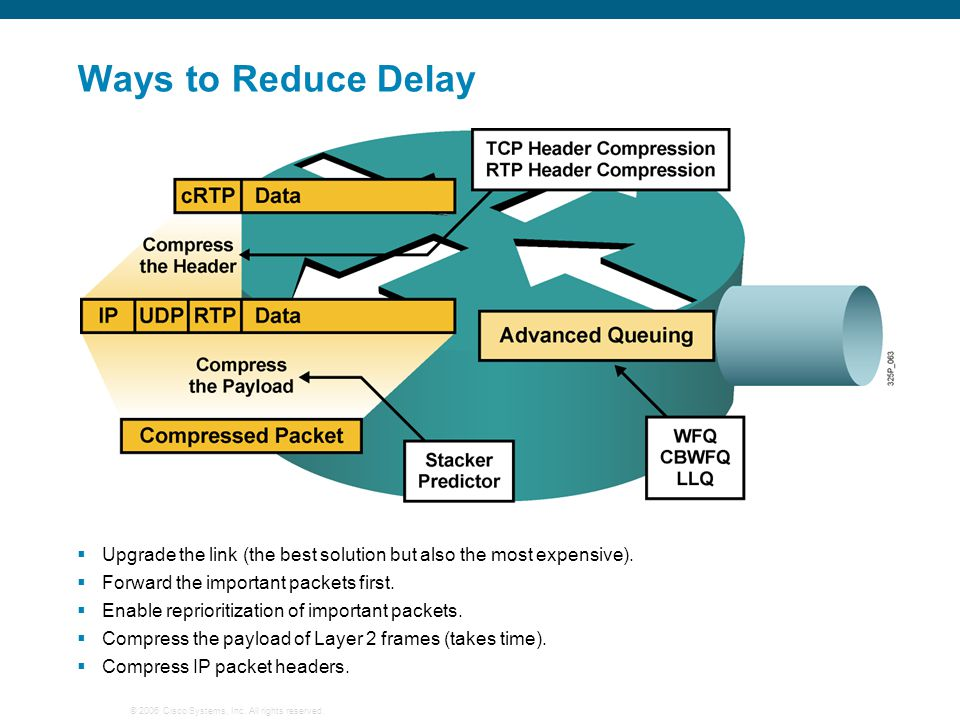 Ways to Reduce Delay When considering solutions to the delay problem, there are two things to note: