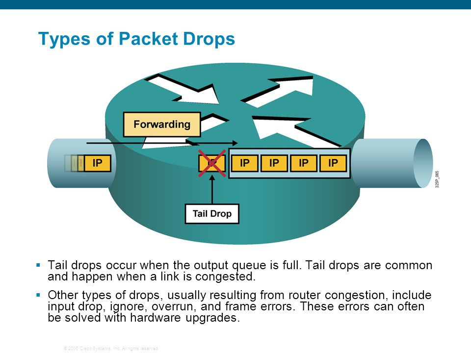 Types of Packet Drops