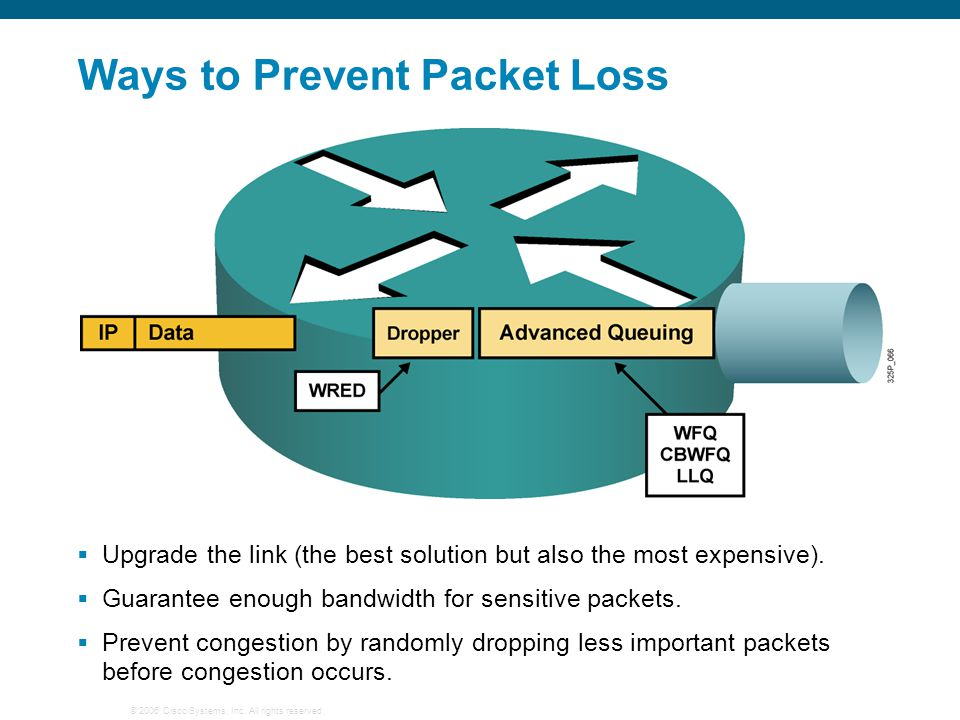 Ways to Prevent Packet Loss