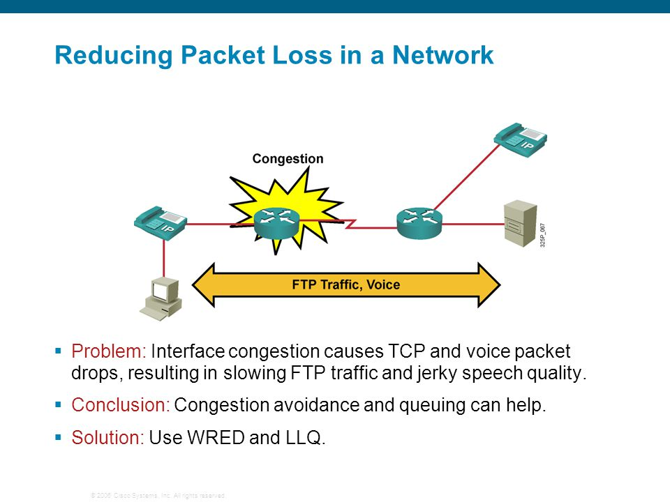 Reducing Packet Loss in a Network