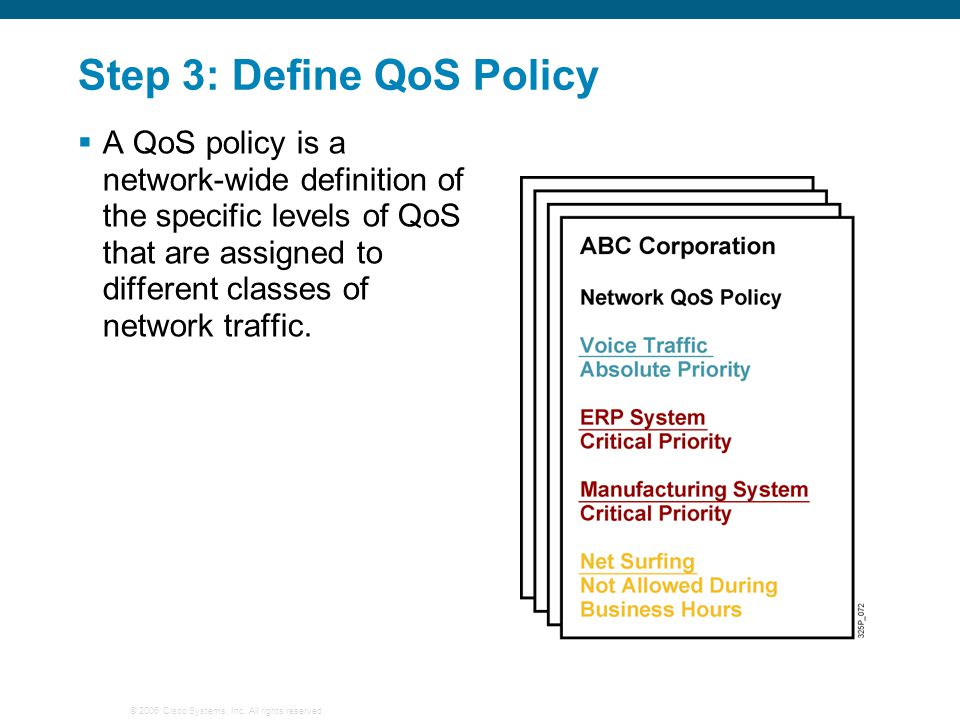 Step 3: Define QoS Policy