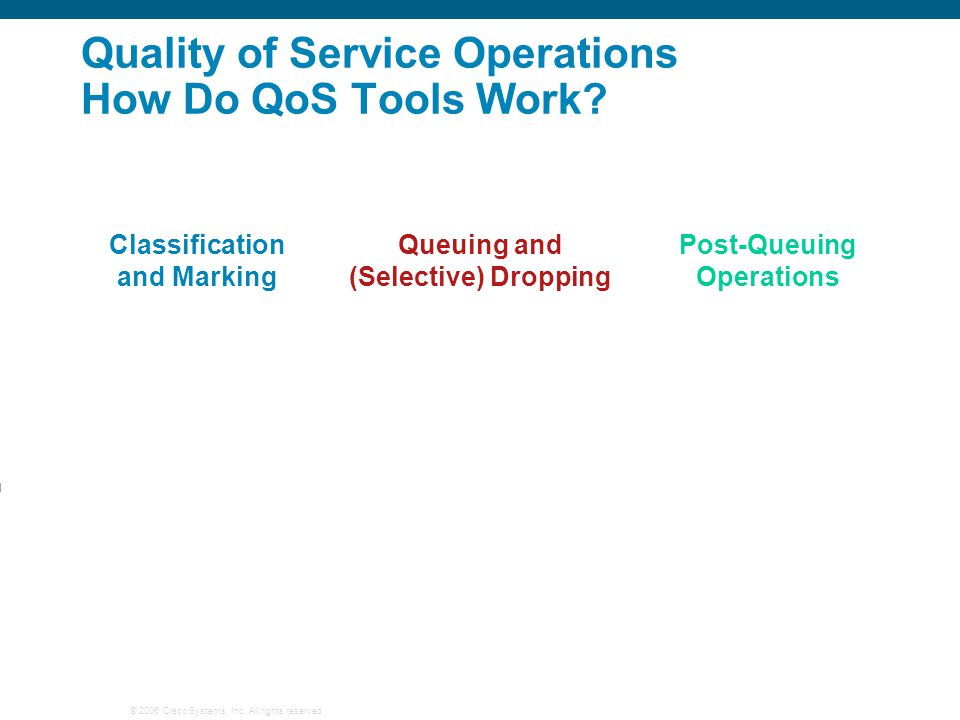 Quality of Service Operations How Do QoS Tools Work