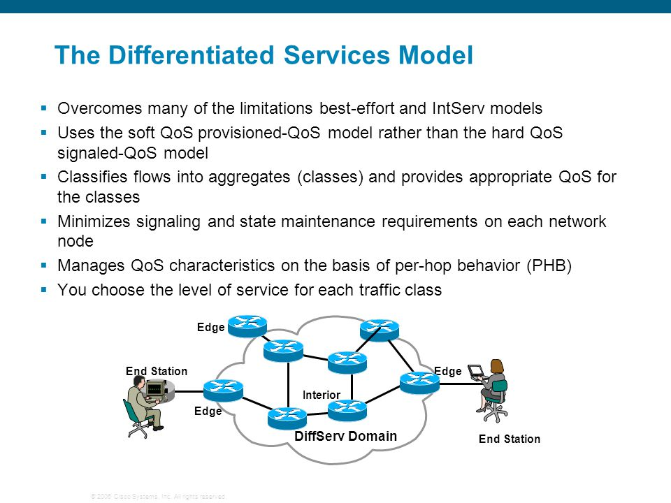 The Differentiated Services Model