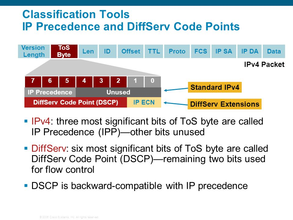 Classification Tools IP Precedence and DiffServ Code Points