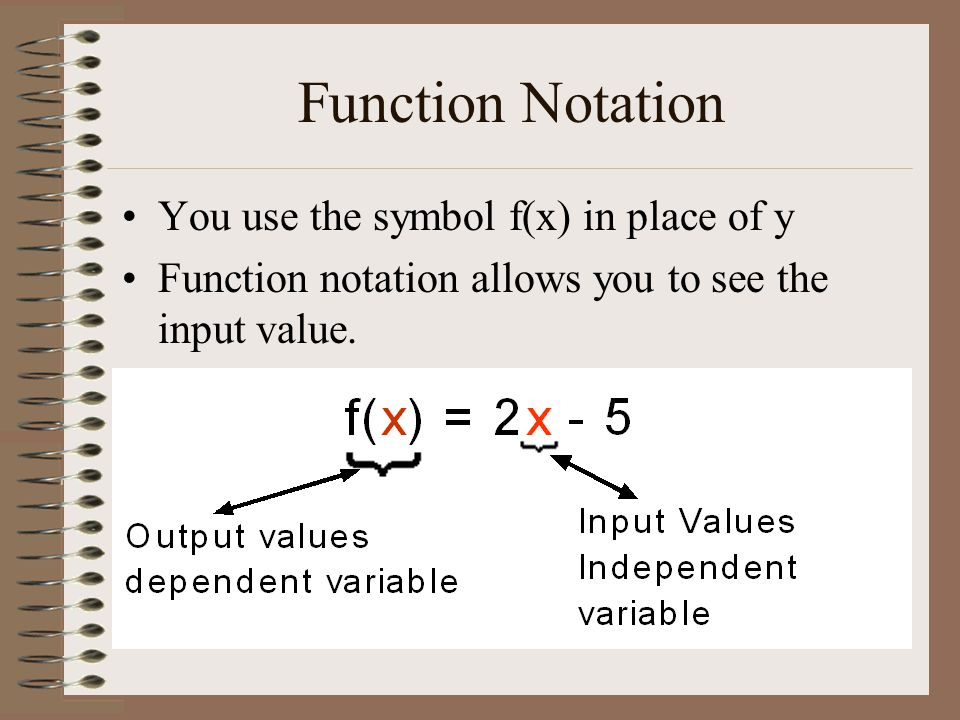 Function Notation You use the symbol f(x) in place of y