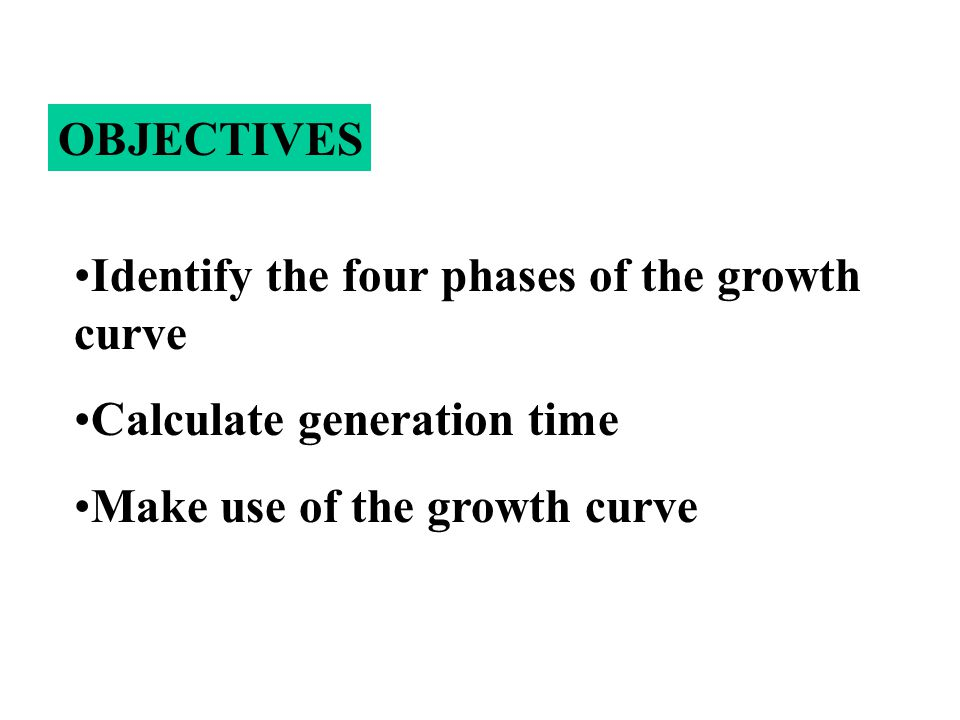 OBJECTIVES Identify the four phases of the growth curve.