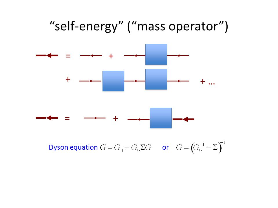 self-energy ( mass operator )