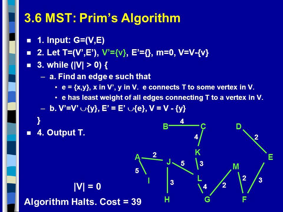 3.6 MST: Prim's Algorithm |V| = 0 Algorithm Halts. Cost = 39