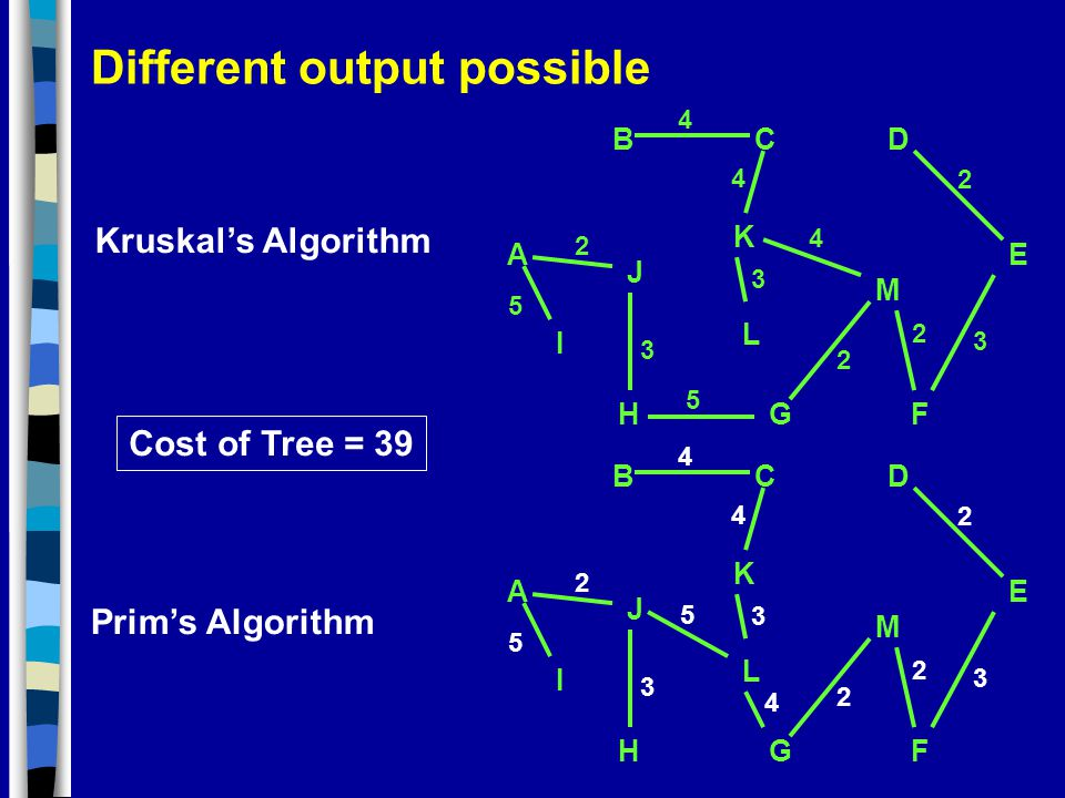Different output possible