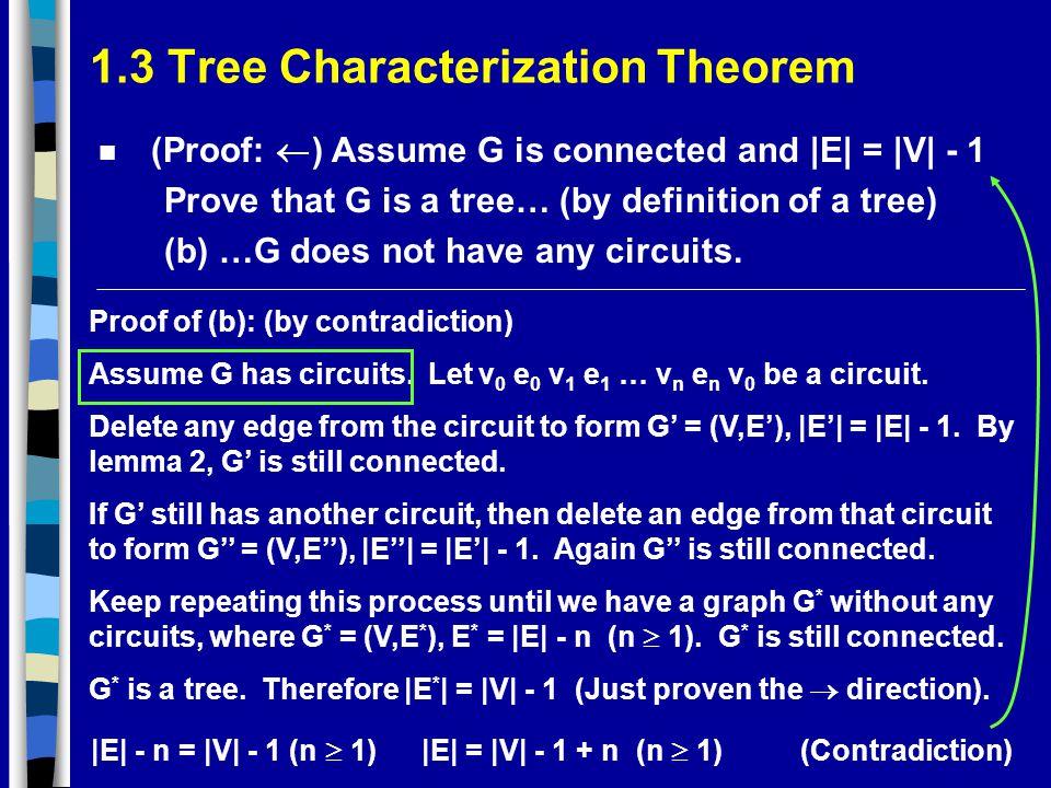 1.3 Tree Characterization Theorem