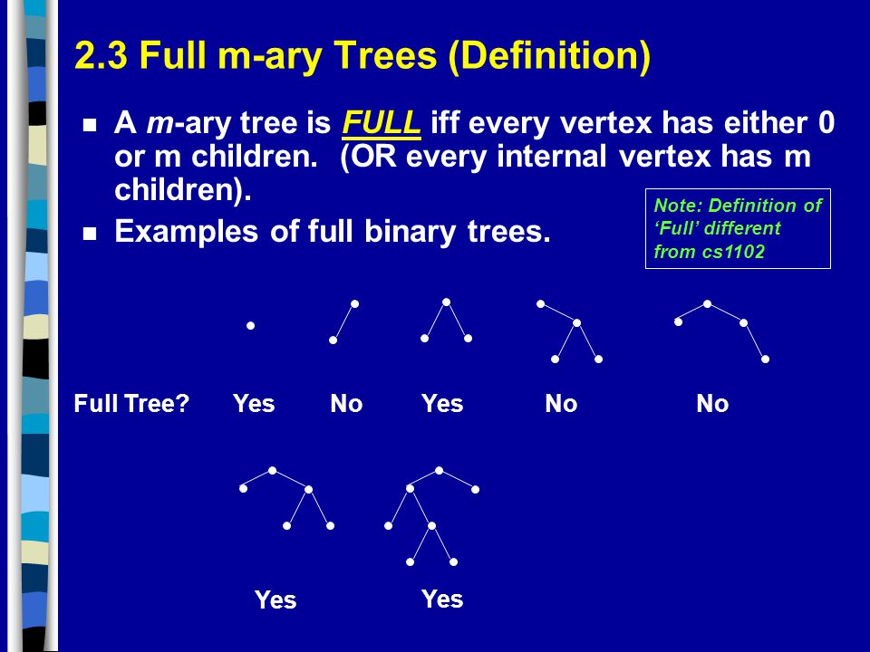 2.3 Full m-ary Trees (Definition)