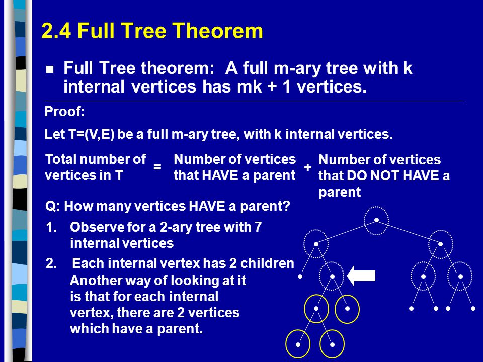 2.4 Full Tree Theorem Full Tree theorem: A full m-ary tree with k internal vertices has mk + 1 vertices.