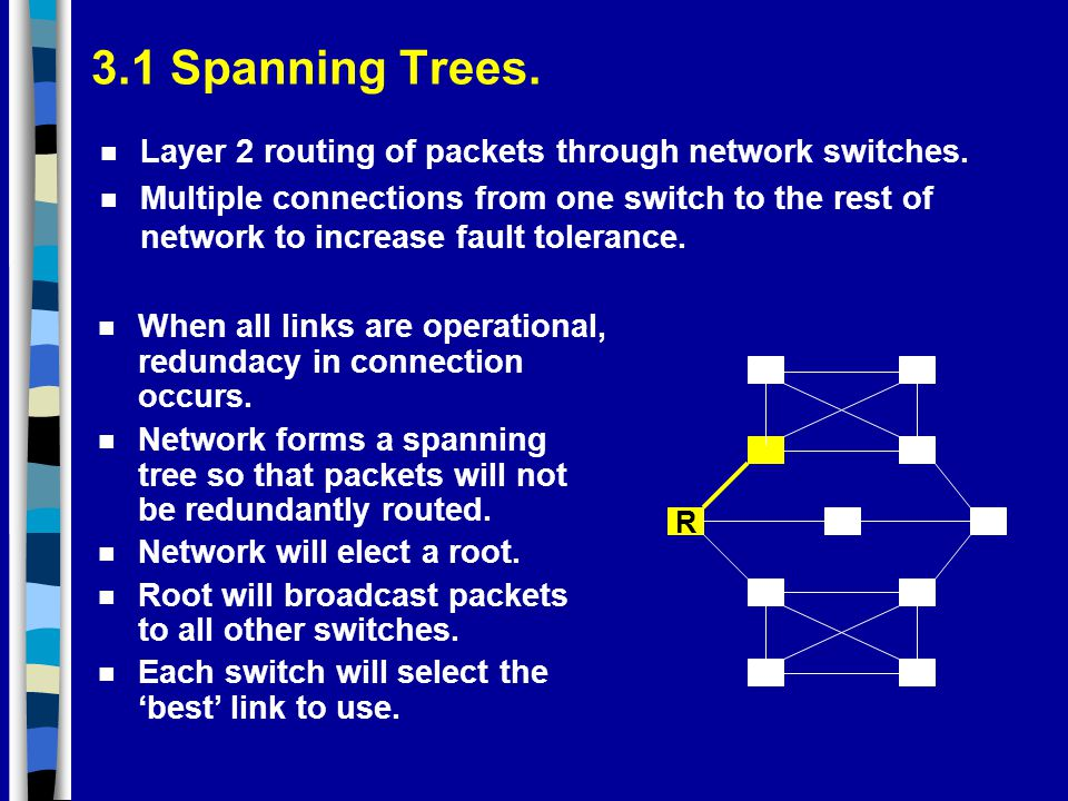3.1 Spanning Trees. Layer 2 routing of packets through network switches.