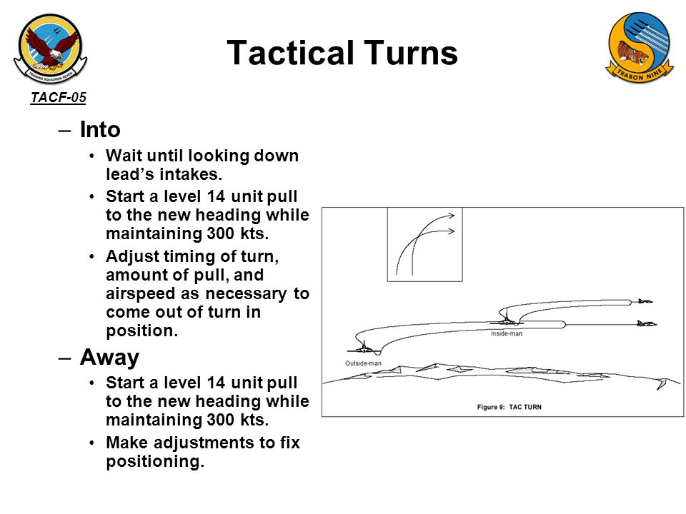 Tactical Turns Into Away Wait until looking down lead's intakes.