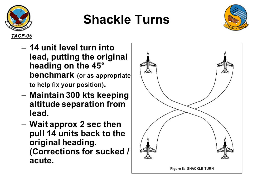 Shackle Turns 14 unit level turn into lead, putting the original heading on the 45° benchmark (or as appropriate to help fix your position).