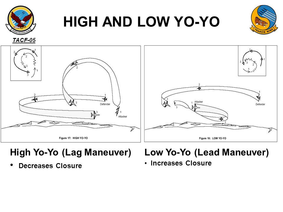 HIGH AND LOW YO-YO High Yo-Yo (Lag Maneuver) Decreases Closure