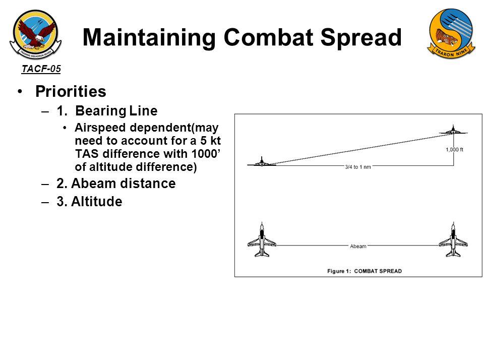 Maintaining Combat Spread