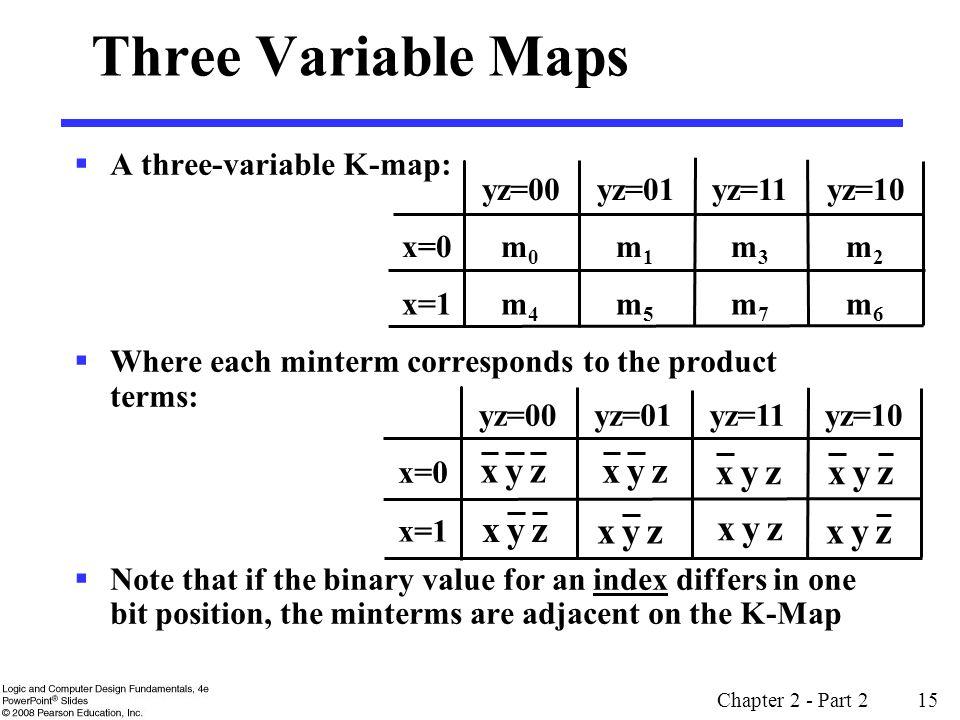 Three Variable Maps z y x A three-variable K-map: