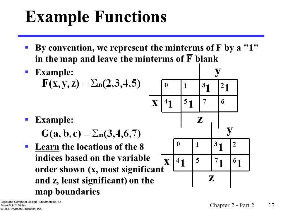Example Functions y x z y x z
