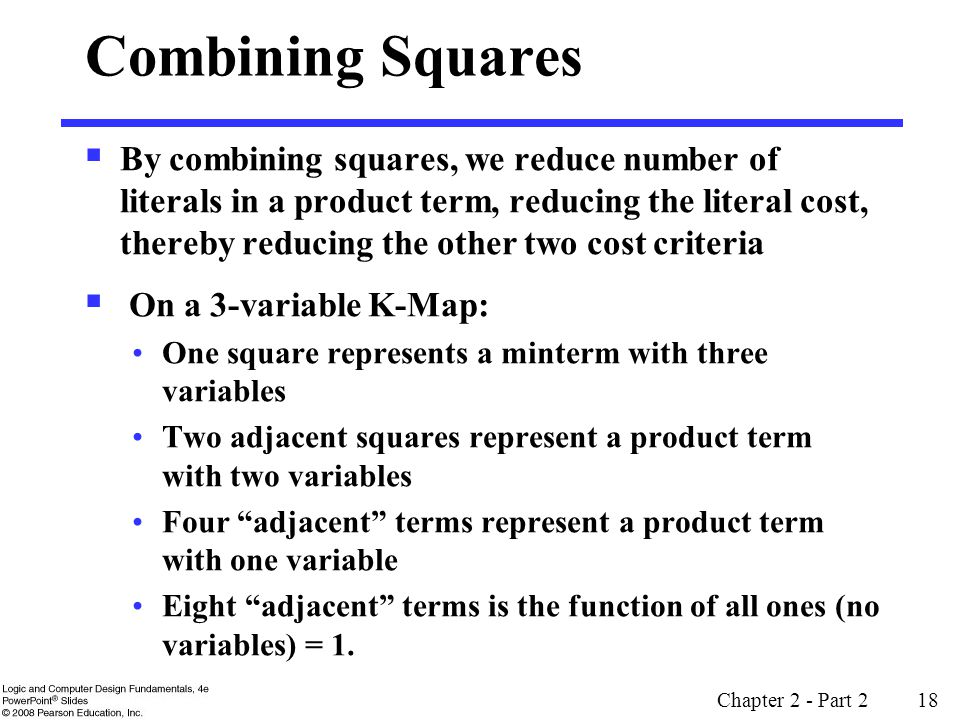 Combining Squares