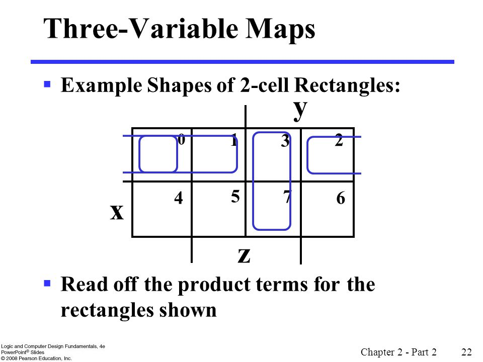 Three-Variable Maps y x z Example Shapes of 2-cell Rectangles: