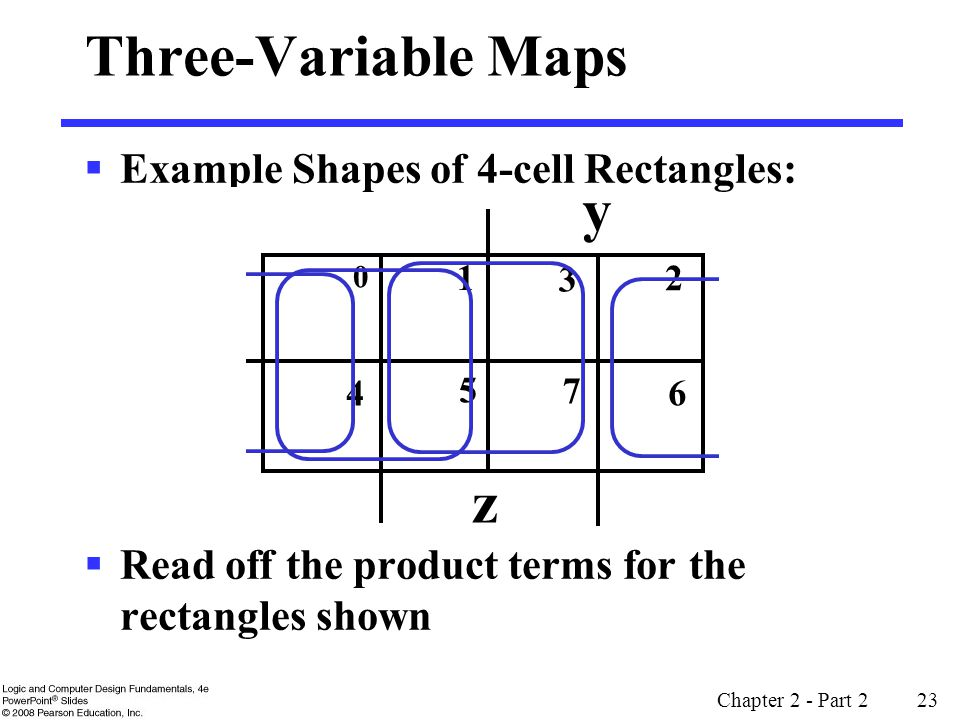 Three-Variable Maps y x z Example Shapes of 4-cell Rectangles: