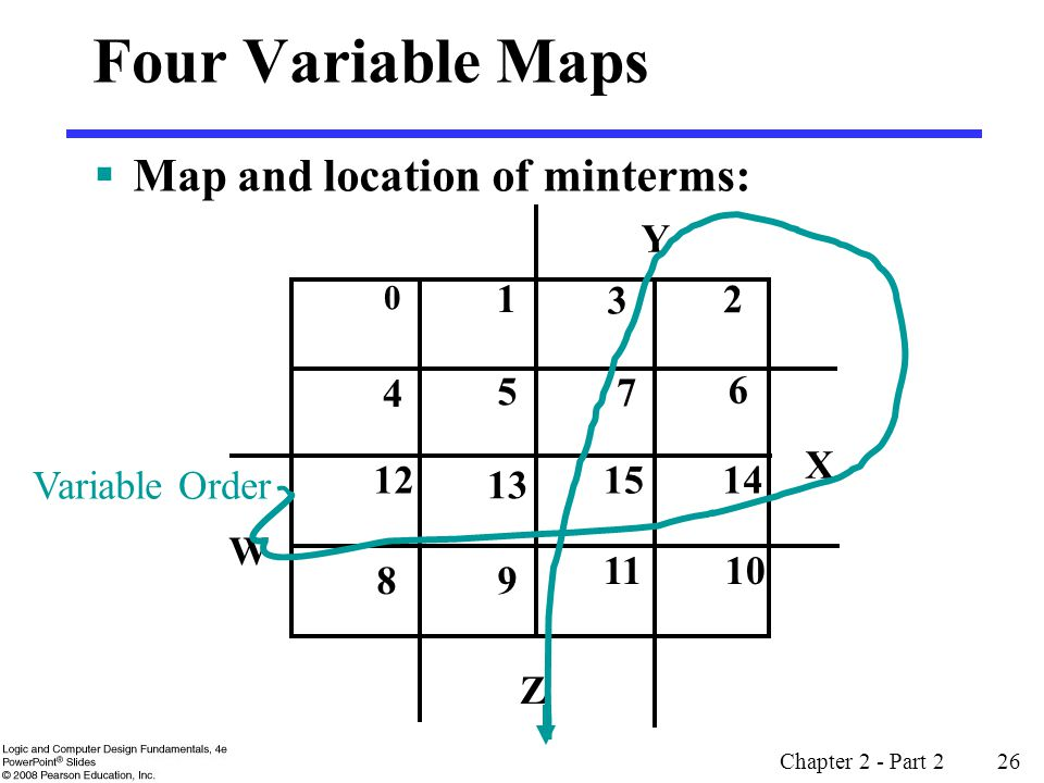 Four Variable Maps Map and location of minterms: 8 9 10 11 12 13 14 15