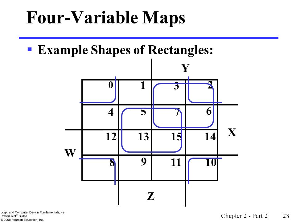 Four-Variable Maps Example Shapes of Rectangles: 8 9 10 11 12 13 14 15