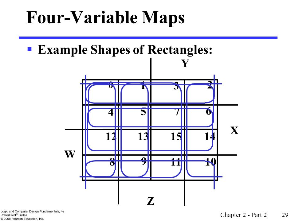 Four-Variable Maps Example Shapes of Rectangles: Y 8 9 10 11 12 13 14