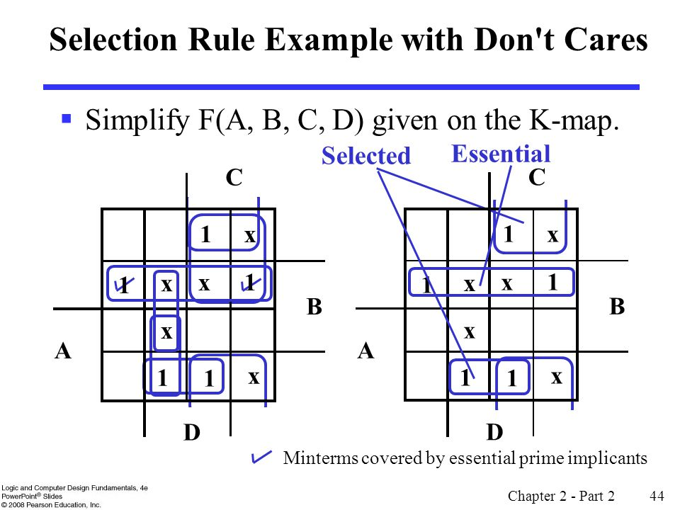 Selection Rule Example with Don t Cares