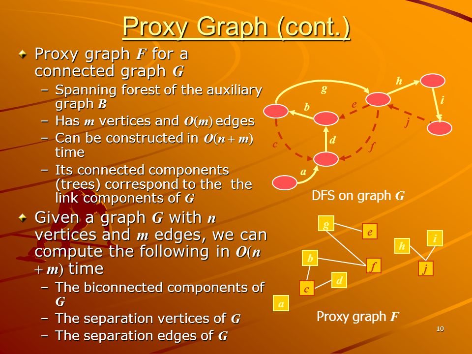Proxy Graph (cont.) Proxy graph F for a connected graph G