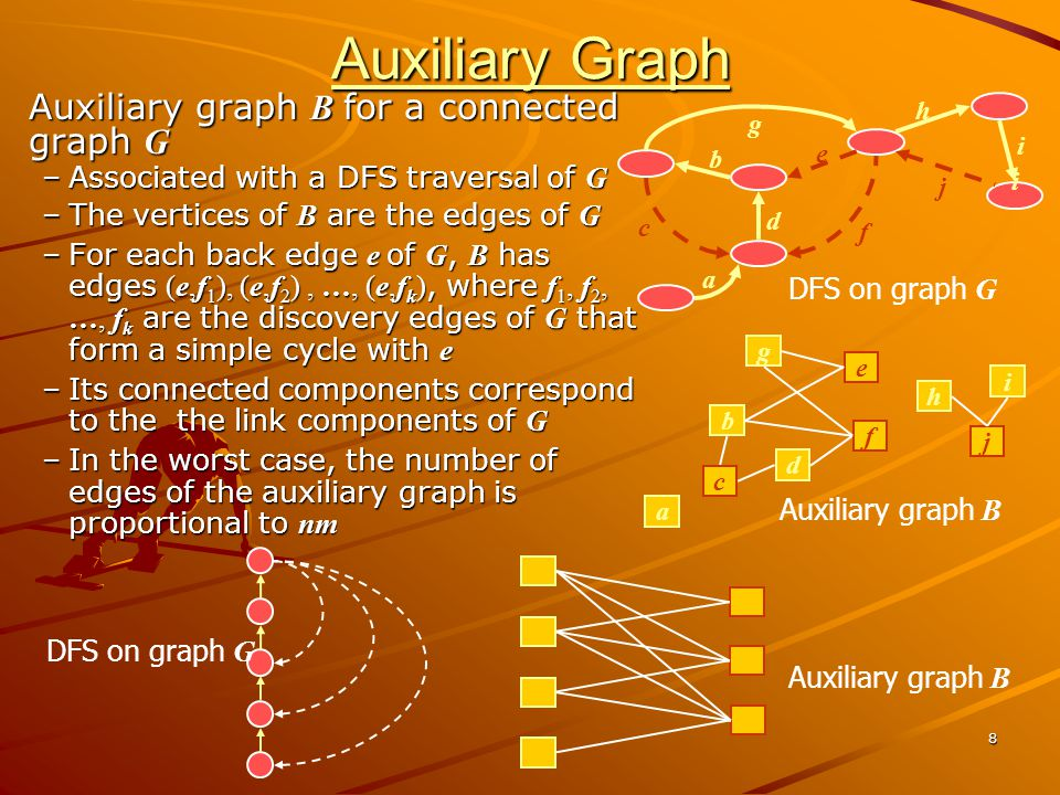 Auxiliary Graph Auxiliary graph B for a connected graph G