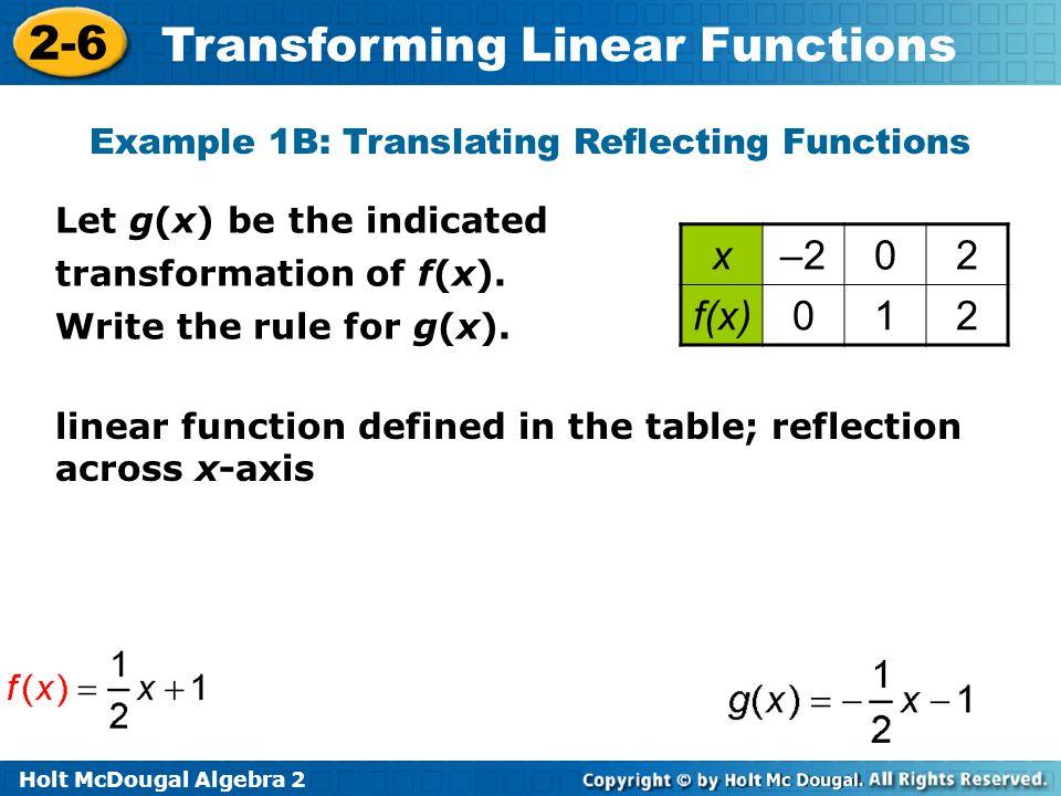 Example 1B: Translating Reflecting Functions