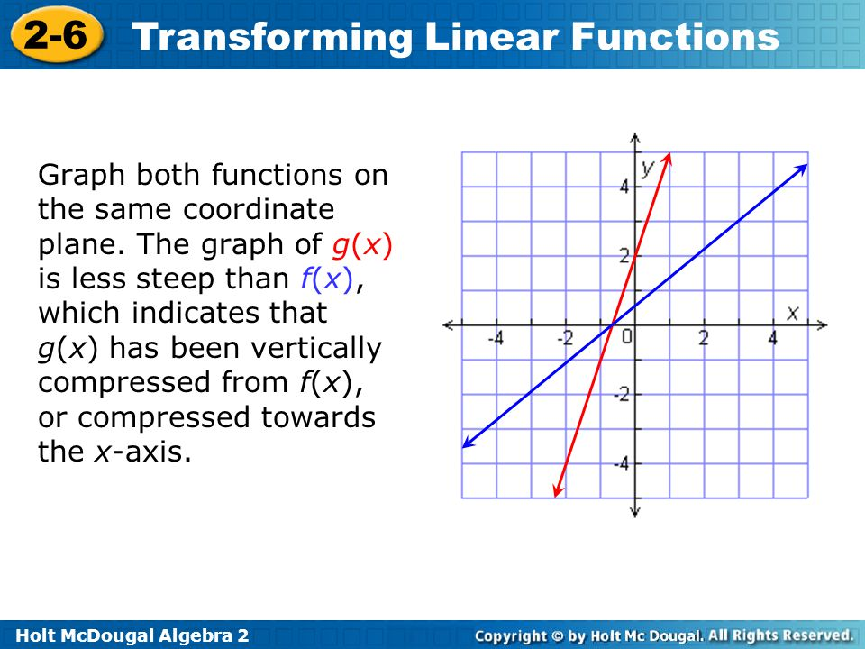 Graph both functions on the same coordinate plane