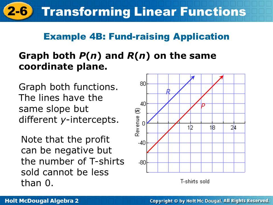 Example 4B: Fund-raising Application