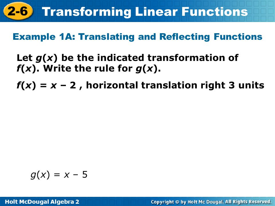 Example 1A: Translating and Reflecting Functions