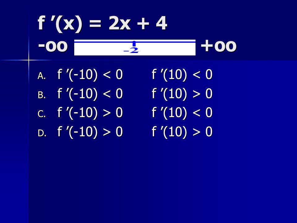 f '(x) = 2x + 4 -oo - - - - - - - - +oo