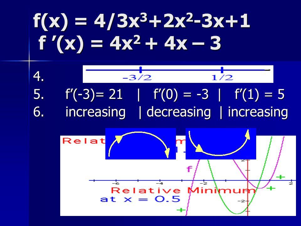 f(x) = 4/3x3+2x2-3x+1 f '(x) = 4x2 + 4x – 3