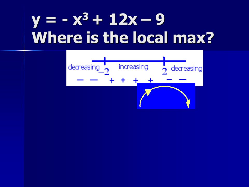 y = - x3 + 12x – 9 Where is the local max