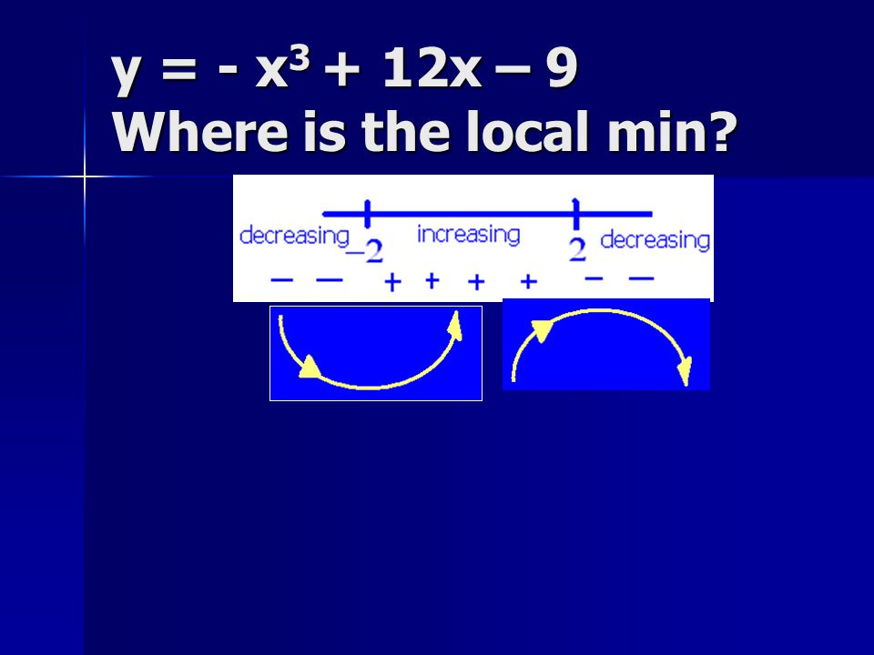 y = - x3 + 12x – 9 Where is the local min