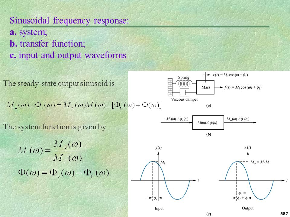 Sinusoidal frequency response: a. system; b. transfer function; c
