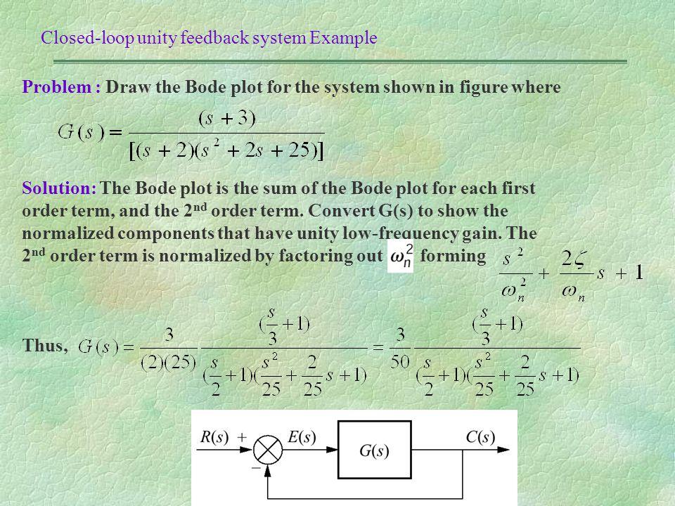 Closed-loop unity feedback system Example