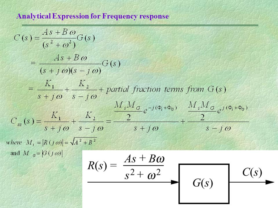 Analytical Expression for Frequency response
