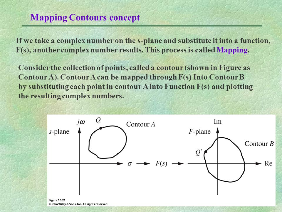 Mapping Contours concept