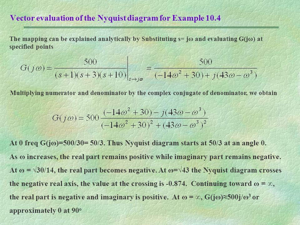 Vector evaluation of the Nyquist diagram for Example 10.4